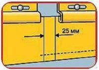 Каждая панель должна перекрывать предыдущую на 2,5- 3 см.