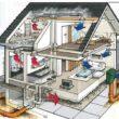 Обеопечение вентиляции в доме