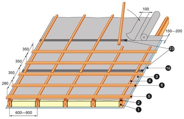Устройство обрешетки под металлочерепицу
