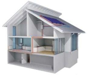 Солнечный коллектор Bosch