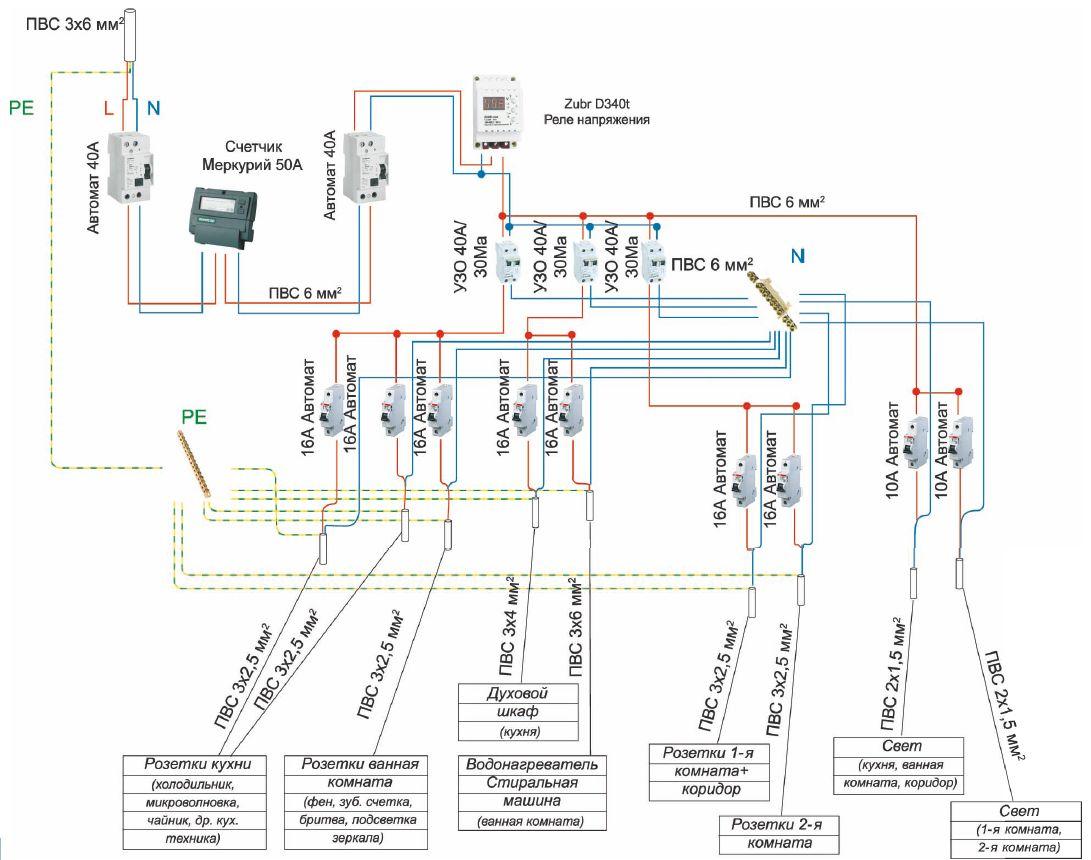 схема подключения автоматов в электрическом ящике 2фазы
