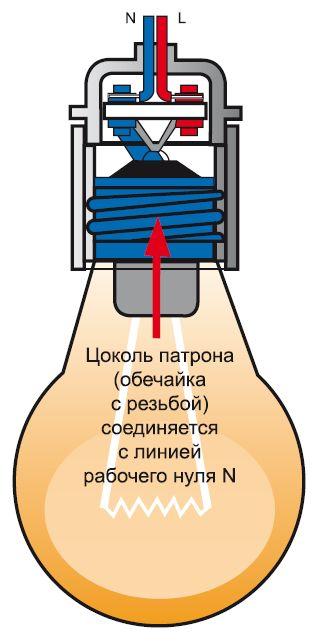 Безопасное подсоединение фазовых проводов к контактам в патроне