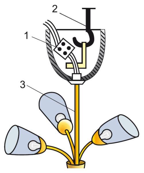 Люстра: 1 — клеммная колодка; 2 — потолочный крюк; 3 — штанга крепления