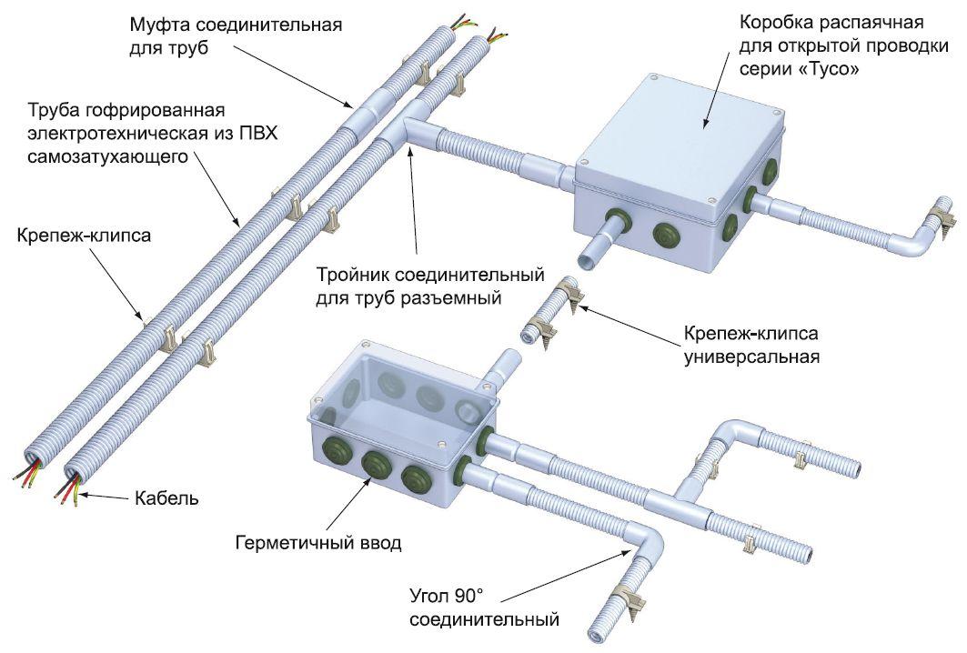 Пример конструкции из гофрированных труб