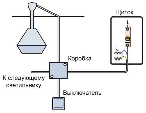Наглядная схема освещения