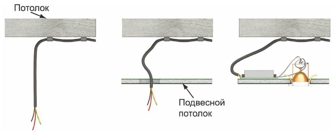 Монтаж галогенных светильников и трансформатора одновременно с потолком