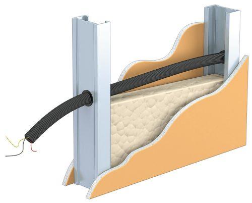 Правильный вариант прокладки кабеля через гипсокартонную перегородку: проводники заключены в гофрированную трубу