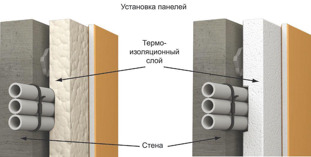Прокладка труб через утеплитель в гипсокартонных перегородках: на рисунке слева — минеральная вата, она легко сжимается и не требует дополнительных работ; справа — пенопласт, в котором прорезаются каналы для размещения труб с кабелем, перед тем как уложить его на место