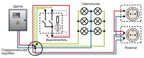 Простейшая схема розеток, выключателей и ламп