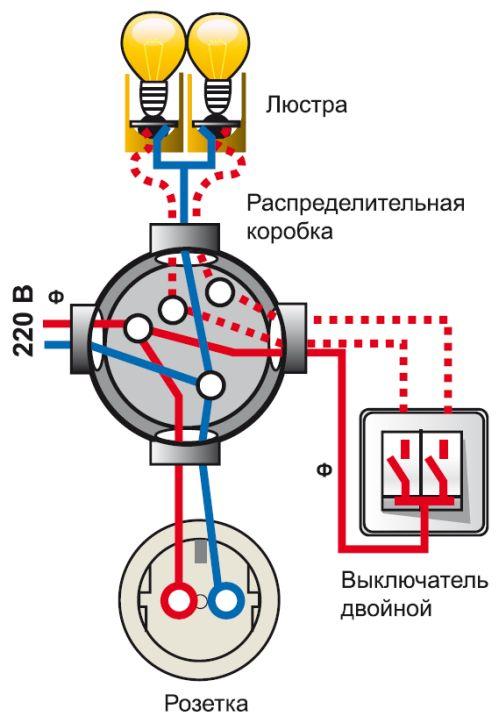 Соединение проводов внутри