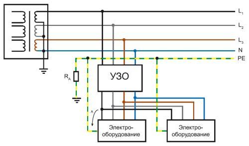 Использование УЗО при системе заземления ТТ