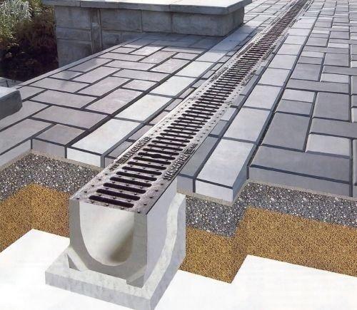 Системы поверхностного линейного водоотвода