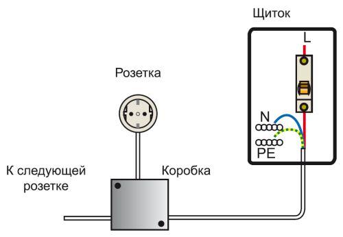Наглядная схема монтажа