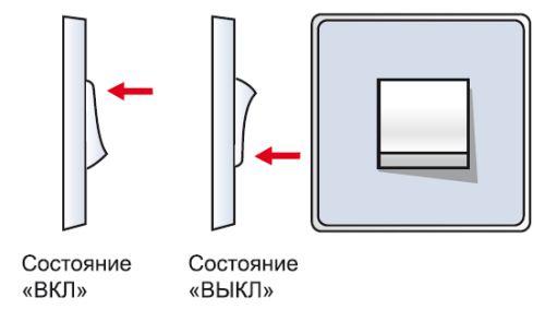 Правильное положение клавиши выключателя