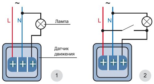 На фрагменте 1 показана схема подключения датчика движения без дублирующего выключателя. На фрагменте 2 в схему добавлен обычный выключатель. Делается это для того, чтобы при необходимости свет был включен, даже если рядом никого нет. Достаточно щелкнуть выключателем — и свет будет гореть. Если выключатель разомкнуть, то датчик снова начнет включать и выключать свет, реагируя лишь на движение