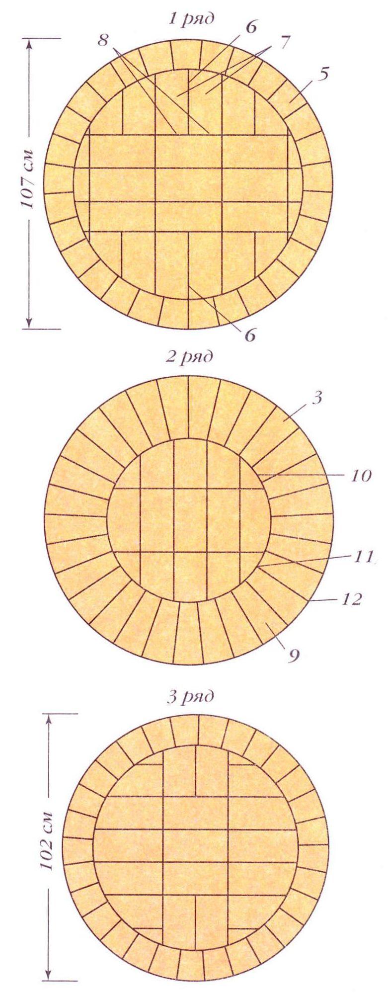 Круглая печь. Порядовки (ряды 1-3)