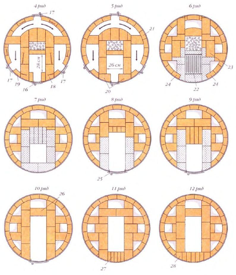 Порядовки (ряды 4-12)