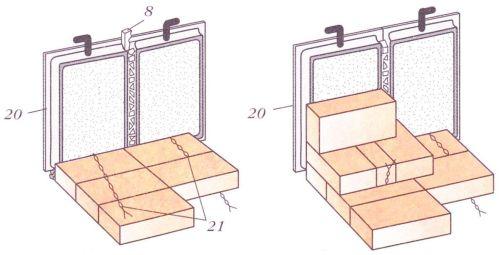 Установка и крепление изразцов при кладке печи от уровня пола