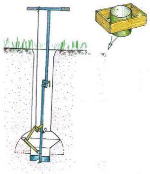 Ручной бур и приспособление для фиксации толевой рубашки в верхней части опоры. Бурение скважины в глине на глубину 1,5 м занимает 1-1,5 часа
