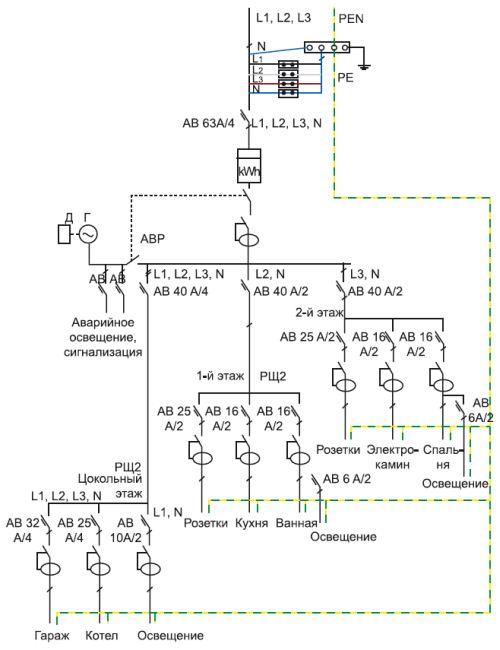 Электрическая схема частного