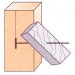 Шаблон для обработки кирпича