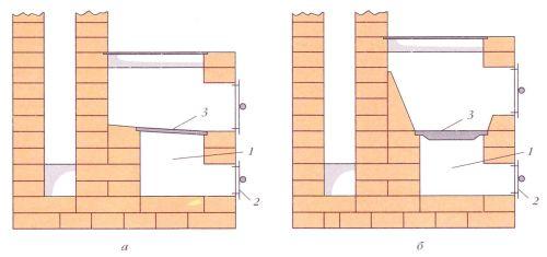 Установка колосниковой решетки под топливо: а - дровяное; б - угольное; 1 - поддувальная камера; 2 - поддувальная дверка; 3 - колосниковая решетка