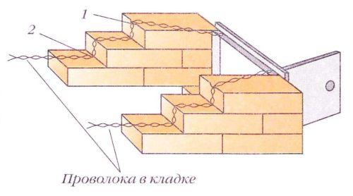 Закрепление верхней части печной дверки