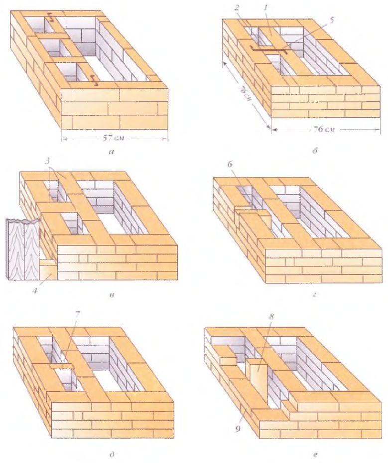 Закрепление перегородки с наружными стенками печи