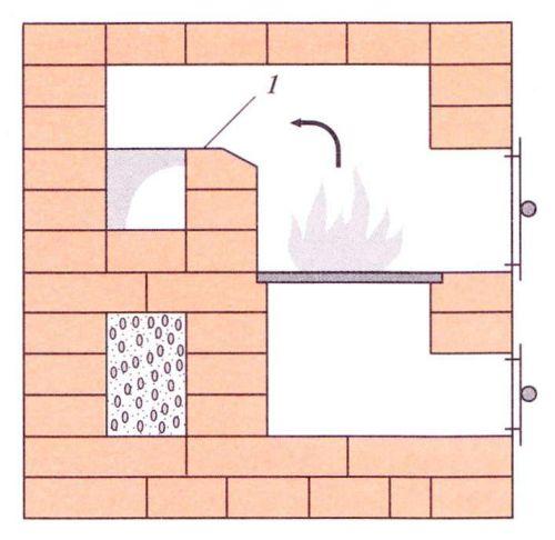 Кладка топки с поперечной стенкой, препятствующей попаданию дыма в помещение