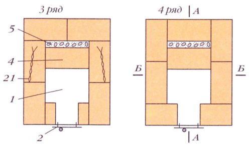 """Печь """"Малютка-1"""". Порядовки (ряды 3-4)"""
