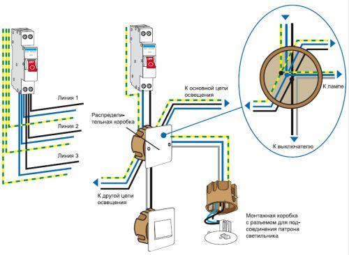 Пример подключения нескольких точек освещения к одному автомату