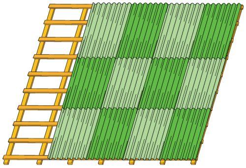 Укладка листов способом совмещения продольных стыков