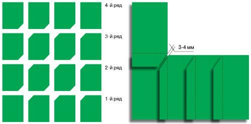 Схема подрезки углов шиферных или волнистых битумных листов