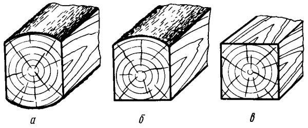 Разновидности (сортамент) бруса