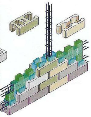 Технология строительства из несъемной опалубки