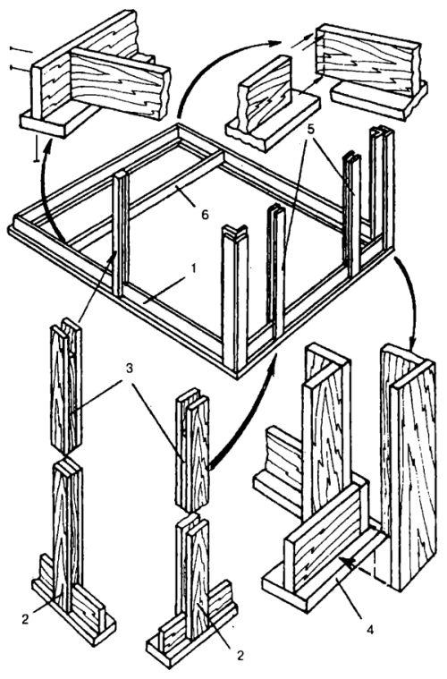 Профилированные конструкции в силовой схеме каркаса