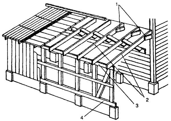 схемы «дом-веранда»: 1