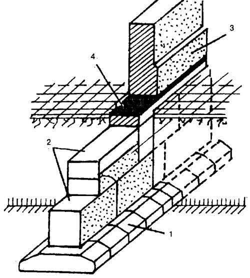 Фундамент из сборного железобетона с блоками-подушками