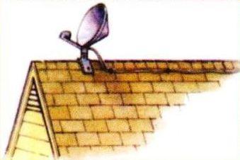 Дополнительное оборудование на крыше