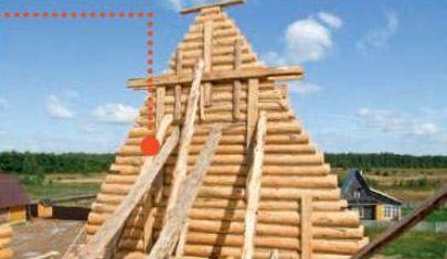 Типичные ошибки при строительстве дома из оцилиндрованного бревна
