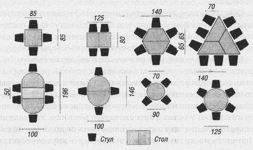 Схемы столов разной формы и вместительности