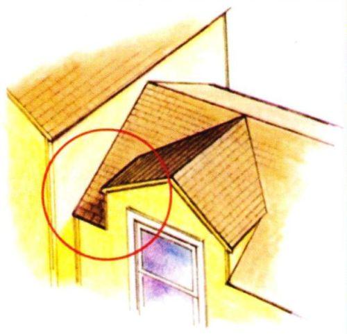 Непродуманная конструкция крыши
