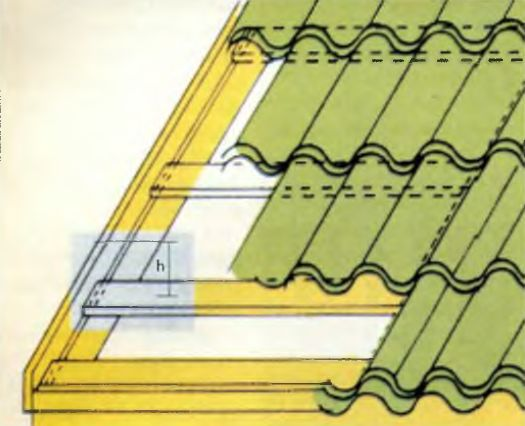 Торцевую планку устанавливают выше обрешетки на высоту профиля листа. Планку крепят к стропилам оцинкованными гвоздями.