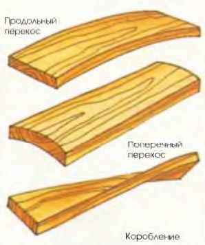 Три примера недостатков дерева