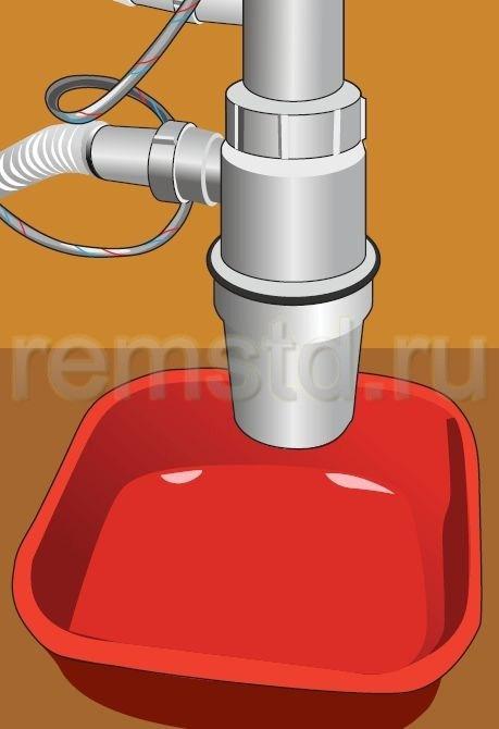 1. Ставим под сифон ведро, таз или другую емкость