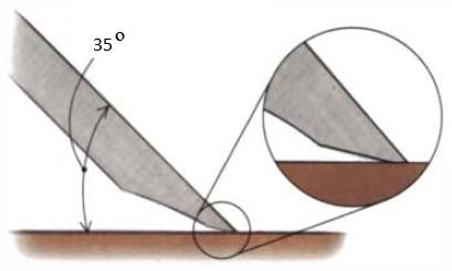 Дополнительная плоскость кромки