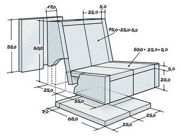 Садовая мебель из бетона - эскизная модель