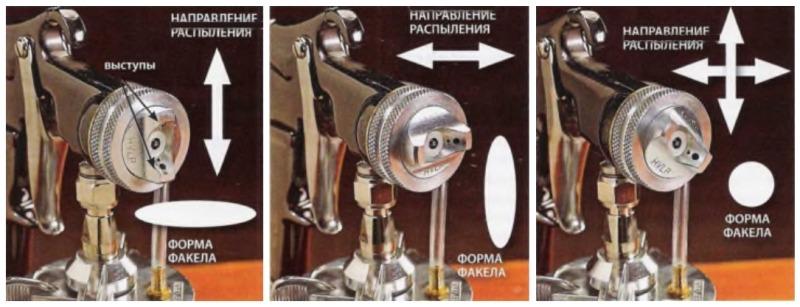 Форма факела меняется поворотом сопла