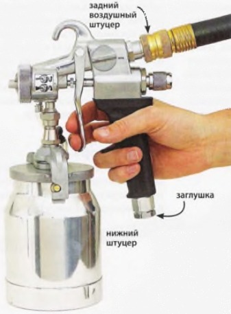Пистолет-распылитель системы HVLP