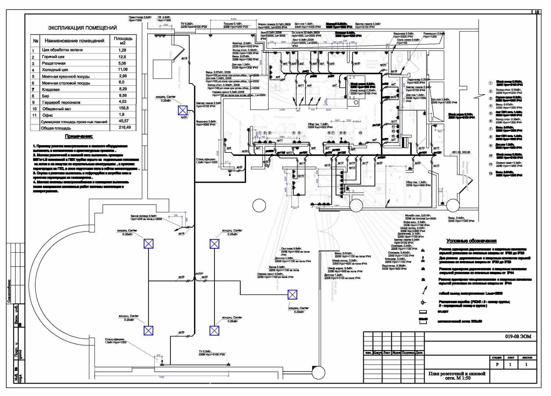 Электрификация частного дома